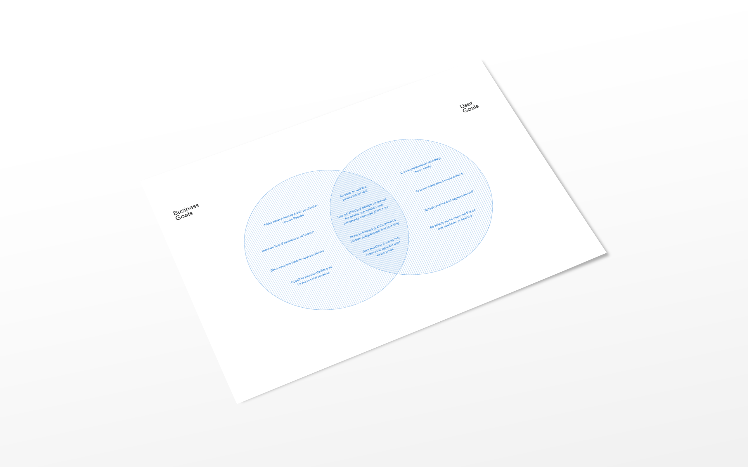 Venn-Diagram-2